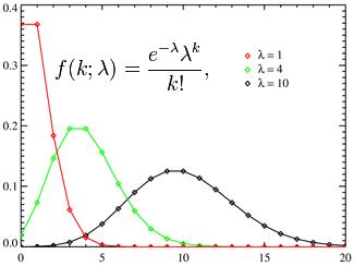Ingenieria para Abogados y Economistas. Curvas y curvaturas (2)